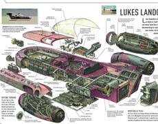 Star Wars – Raumschiffe und Fahrzeuge